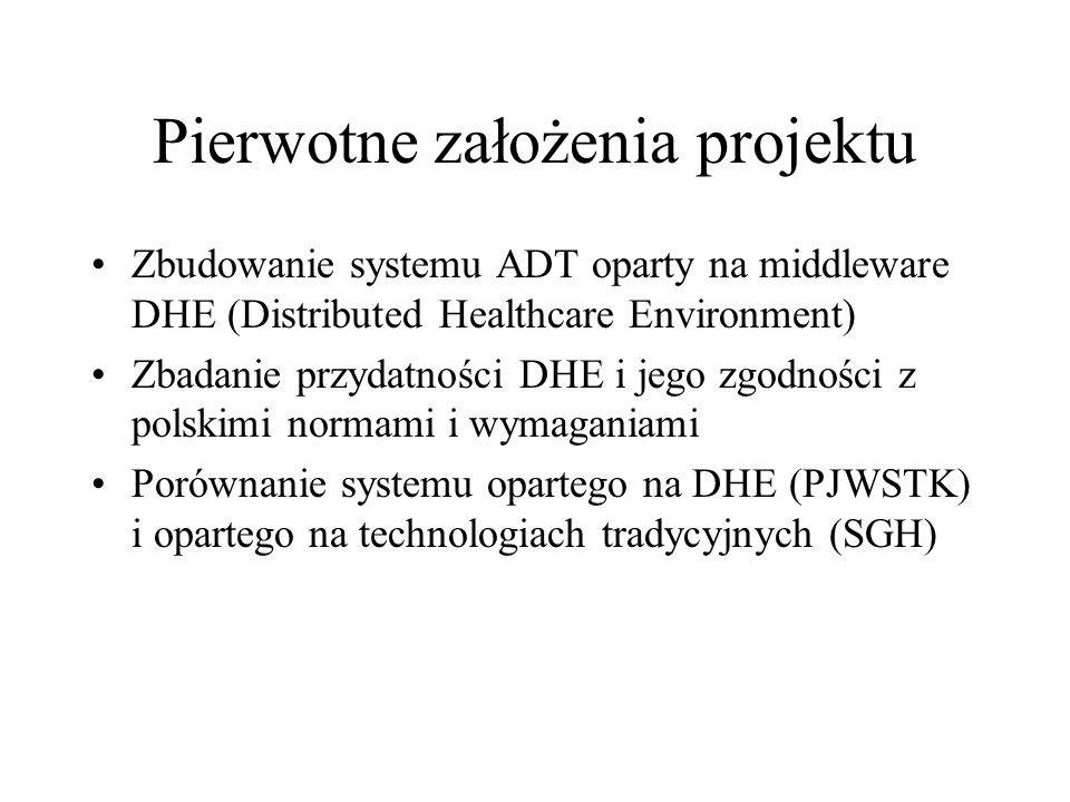 Pierwotne założenia projektu Zbudowanie systemu ADT oparty na middleware DHE (Distributed Healthcare Environment) Zbadanie przydatności DHE i jego zgodności z polskimi normami i wymaganiami Porównanie systemu opartego na DHE (PJWSTK) i opartego na technologiach tradycyjnych (SGH)