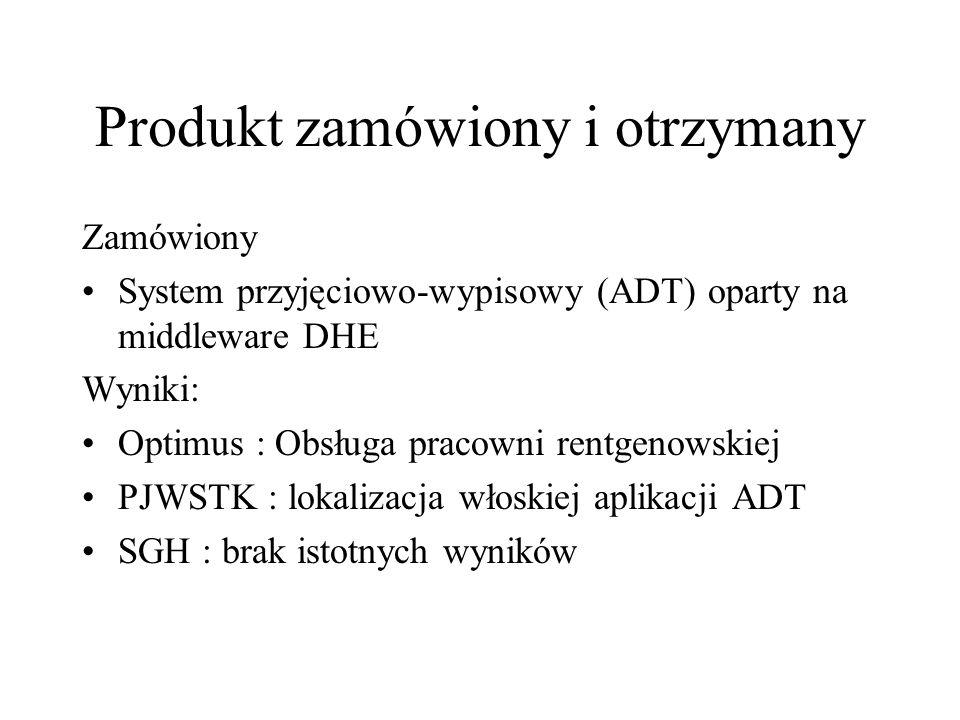 Produkt zamówiony i otrzymany Zamówiony System przyjęciowo-wypisowy (ADT) oparty na middleware DHE Wyniki: Optimus : Obsługa pracowni rentgenowskiej PJWSTK : lokalizacja włoskiej aplikacji ADT SGH : brak istotnych wyników