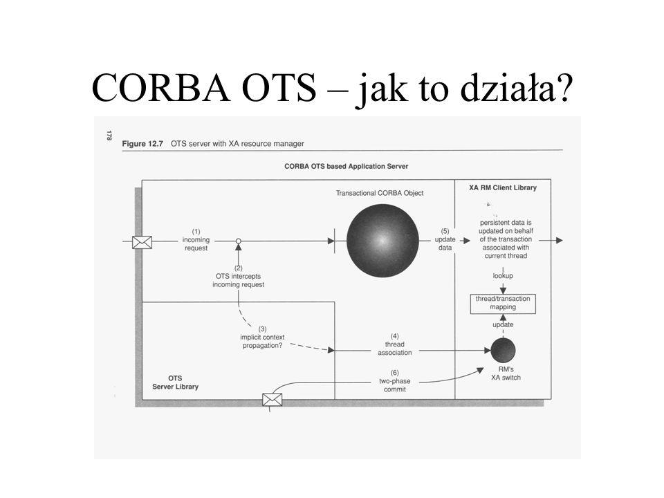 CORBA OTS – jak to działa
