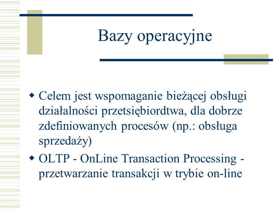 Bazy operacyjne Celem jest wspomaganie bieżącej obsługi działalności przetsiębiordtwa, dla dobrze zdefiniowanych procesów (np.: obsługa sprzedaży) OLT