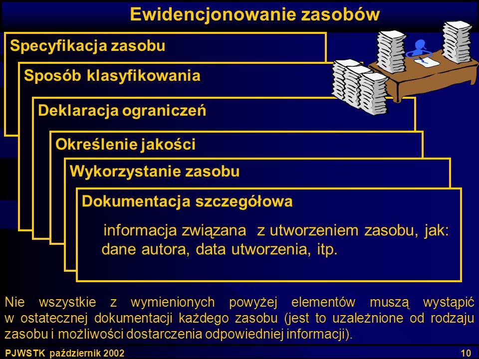 PJWSTK październik 2002 10 Ewidencjonowanie zasobów Specyfikacja zasobu nazwa, rodzaj i przeznaczenie zasobu, np. test czy zadanie związane z analizą