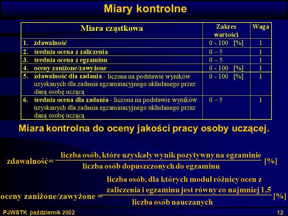 PJWSTK październik 2002 12 Miara kontrolna do oceny jakości pracy osoby uczącej. zdawalność = liczba osób, które uzyskały wynik pozytywny na egzaminie