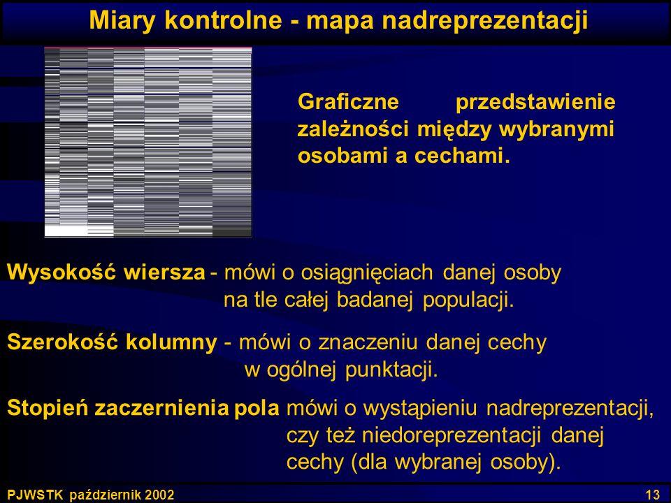 PJWSTK październik 2002 13 Graficzne przedstawienie zależności między wybranymi osobami a cechami. Wysokość wiersza - mówi o osiągnięciach danej osoby