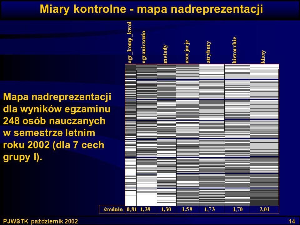 PJWSTK październik 2002 14 Mapa nadreprezentacji dla wyników egzaminu 248 osób nauczanych w semestrze letnim roku 2002 (dla 7 cech grupy I). Miary kon