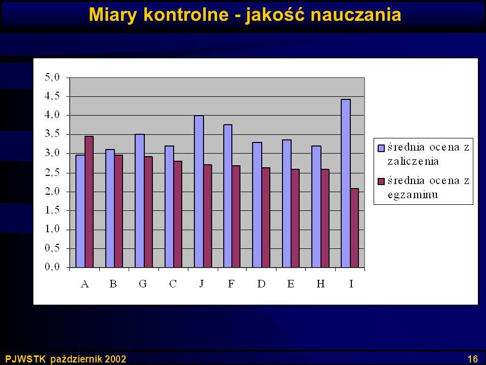 PJWSTK październik 2002 16 Miary kontrolne - jakość nauczania