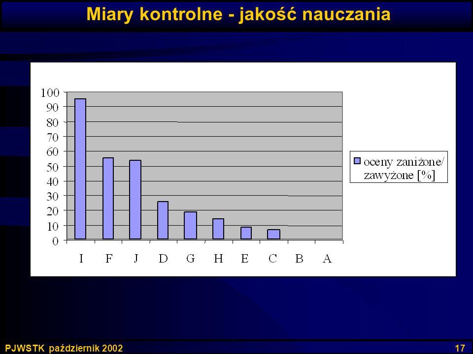 PJWSTK październik 2002 17 Miary kontrolne - jakość nauczania