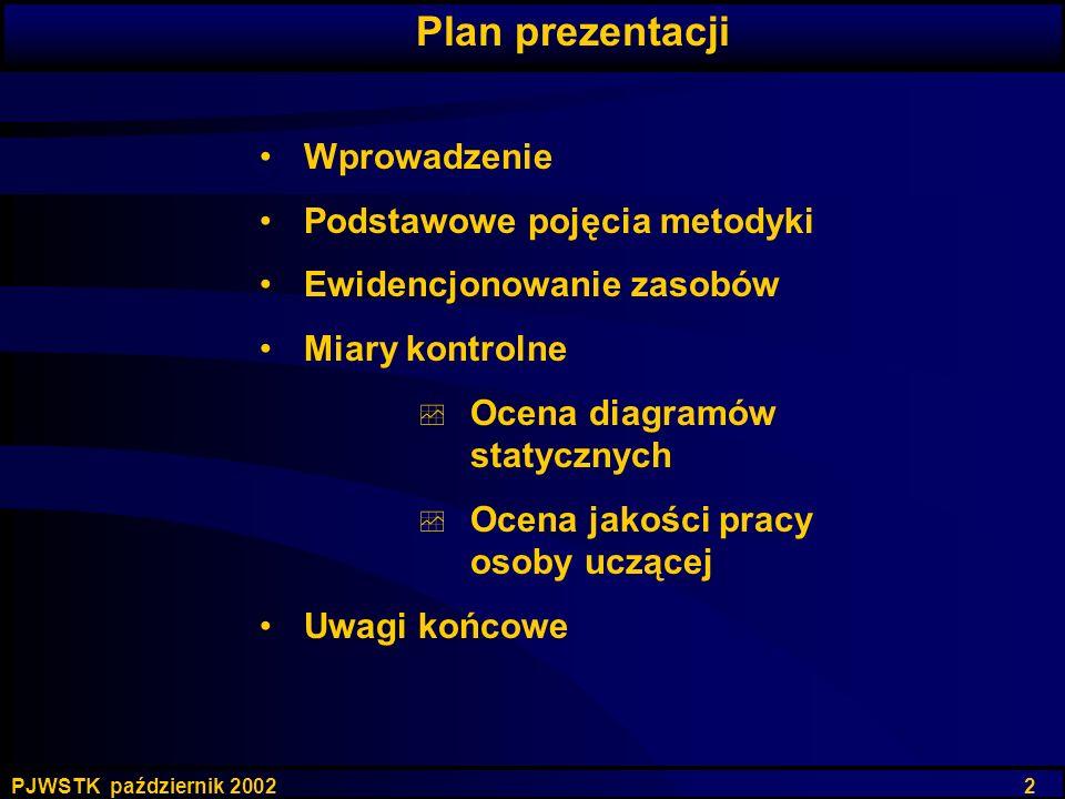 PJWSTK październik 2002 2 Plan prezentacji Wprowadzenie Podstawowe pojęcia metodyki Ewidencjonowanie zasobów Miary kontrolne Ocena diagramów statyczny
