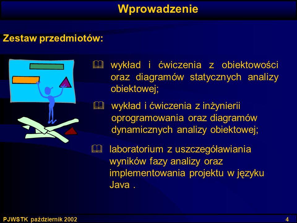 PJWSTK październik 2002 4 Zestaw przedmiotów: wykład i ćwiczenia z obiektowości oraz diagramów statycznych analizy obiektowej; wykład i ćwiczenia z in