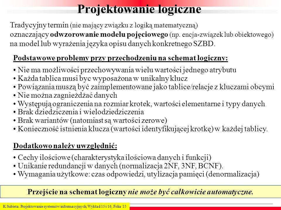 K.Subieta. Projektowanie systemów informacyjnych, Wykład 15 i 16, Folia 15 Projektowanie logiczne Tradycyjny termin (nie mający związku z logiką matem