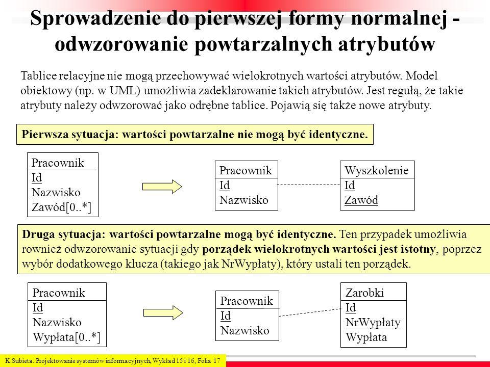 K.Subieta. Projektowanie systemów informacyjnych, Wykład 15 i 16, Folia 17 Sprowadzenie do pierwszej formy normalnej - odwzorowanie powtarzalnych atry