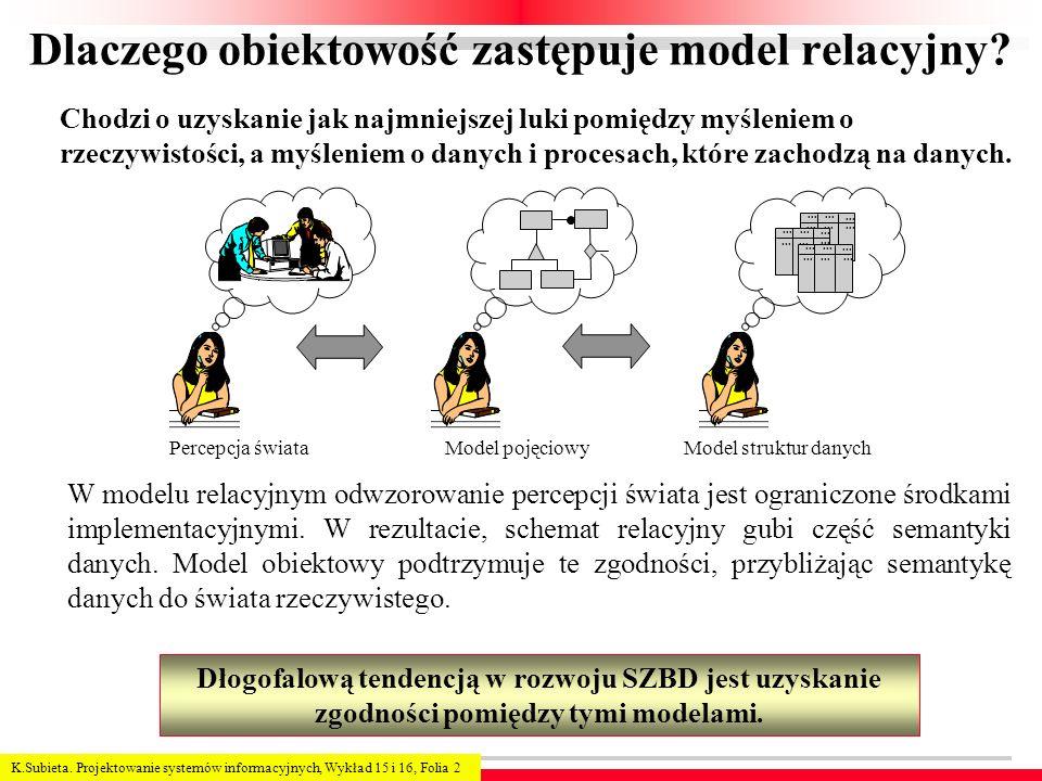 K.Subieta. Projektowanie systemów informacyjnych, Wykład 15 i 16, Folia 2 Dlaczego obiektowość zastępuje model relacyjny? W modelu relacyjnym odwzorow