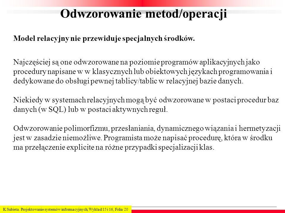 K.Subieta. Projektowanie systemów informacyjnych, Wykład 15 i 16, Folia 20 Odwzorowanie metod/operacji Model relacyjny nie przewiduje specjalnych środ