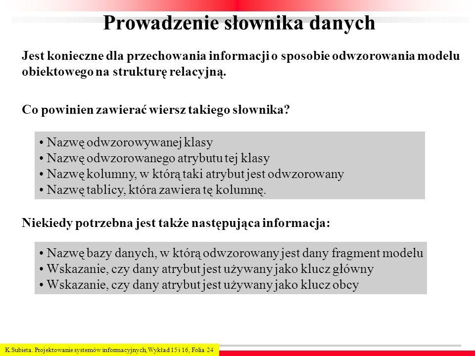 K.Subieta. Projektowanie systemów informacyjnych, Wykład 15 i 16, Folia 24 Prowadzenie słownika danych Jest konieczne dla przechowania informacji o sp