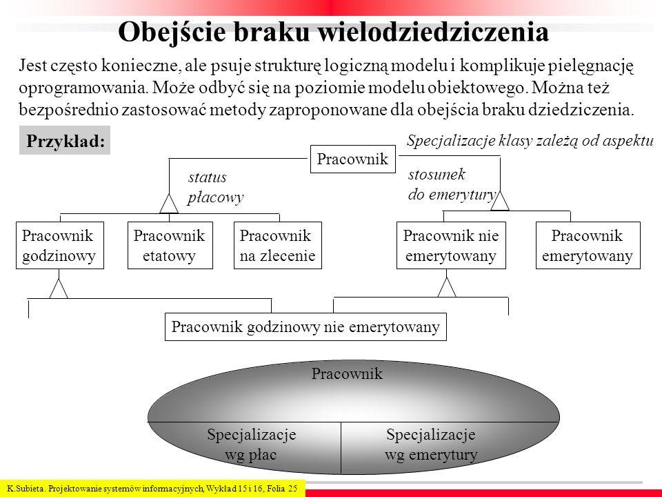 K.Subieta. Projektowanie systemów informacyjnych, Wykład 15 i 16, Folia 25 Pracownik godzinowy nie emerytowany Obejście braku wielodziedziczenia Praco