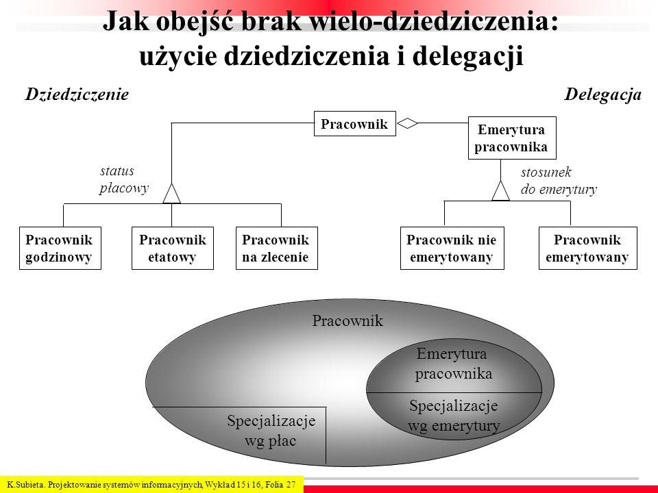 K.Subieta. Projektowanie systemów informacyjnych, Wykład 15 i 16, Folia 27 Jak obejść brak wielo-dziedziczenia: użycie dziedziczenia i delegacji Praco