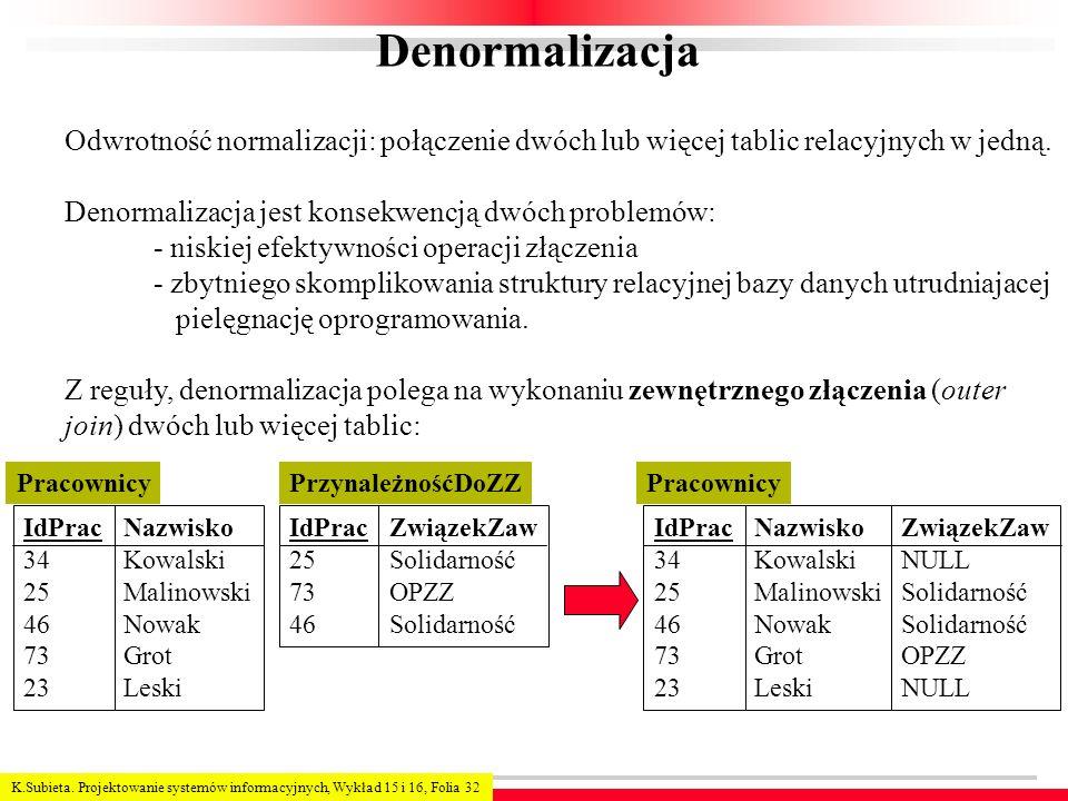 K.Subieta. Projektowanie systemów informacyjnych, Wykład 15 i 16, Folia 32 Denormalizacja Odwrotność normalizacji: połączenie dwóch lub więcej tablic