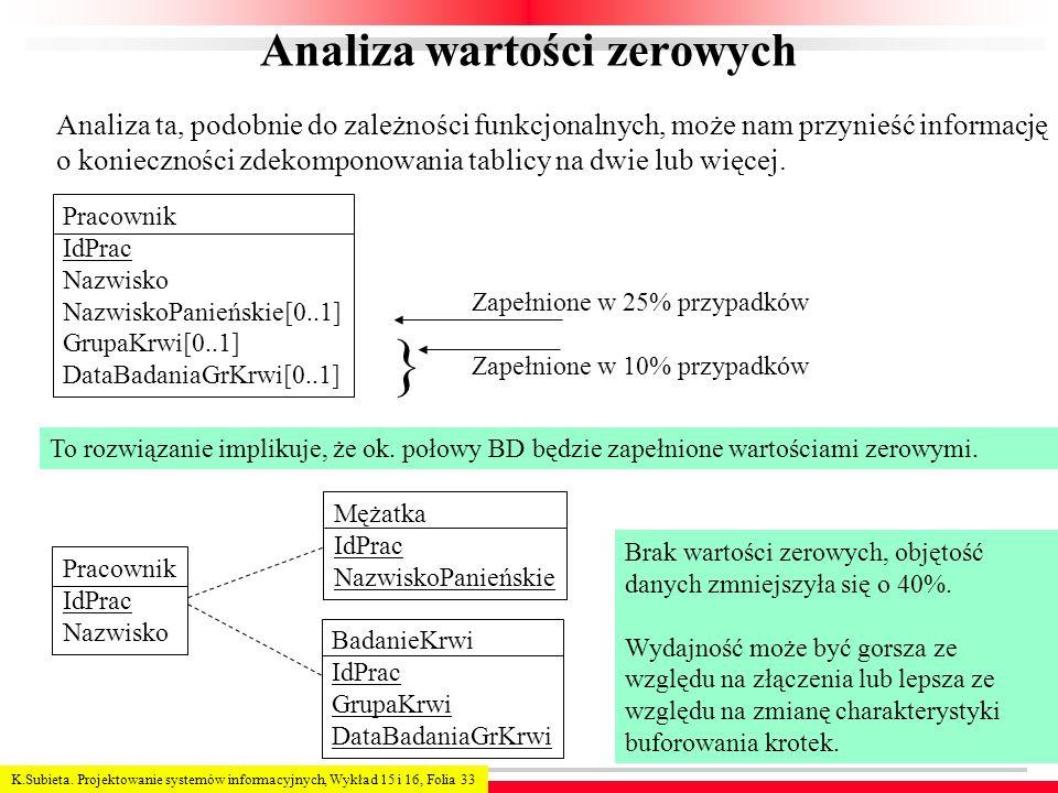 K.Subieta. Projektowanie systemów informacyjnych, Wykład 15 i 16, Folia 33 Analiza wartości zerowych Analiza ta, podobnie do zależności funkcjonalnych