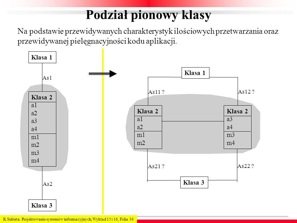 K.Subieta. Projektowanie systemów informacyjnych, Wykład 15 i 16, Folia 36 Podział pionowy klasy Klasa 2 a1 a2 a3 a4 m1 m2 m3 m4 Klasa 1 Klasa 3 As1 A