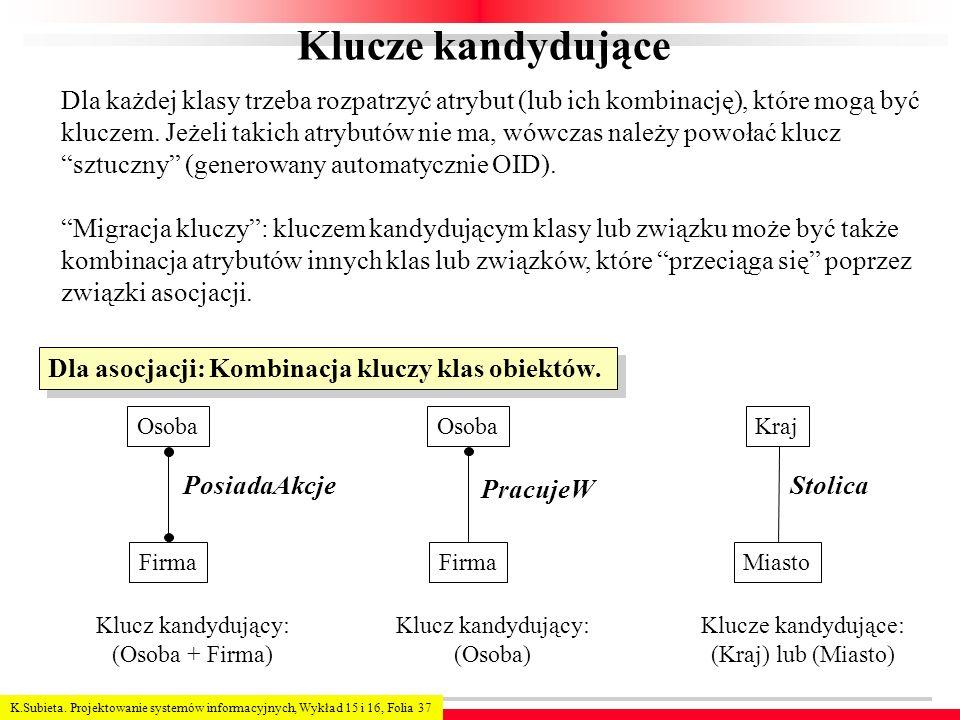 K.Subieta. Projektowanie systemów informacyjnych, Wykład 15 i 16, Folia 37 Klucze kandydujące Dla asocjacji: Kombinacja kluczy klas obiektów. Firma Os