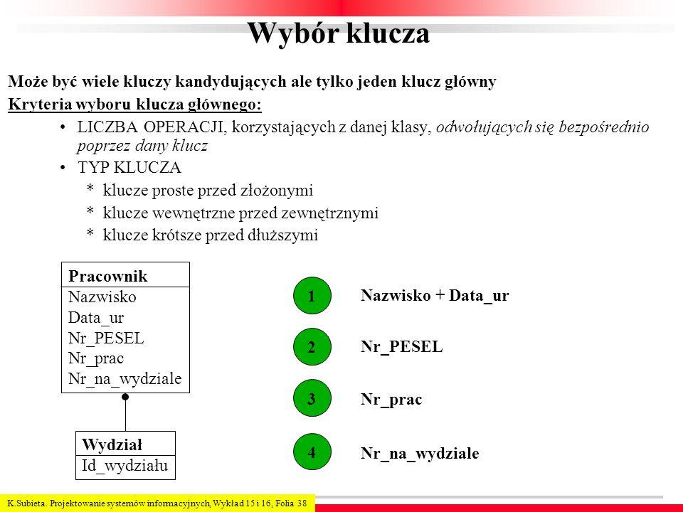 K.Subieta. Projektowanie systemów informacyjnych, Wykład 15 i 16, Folia 38 Wybór klucza Może być wiele kluczy kandydujących ale tylko jeden klucz głów