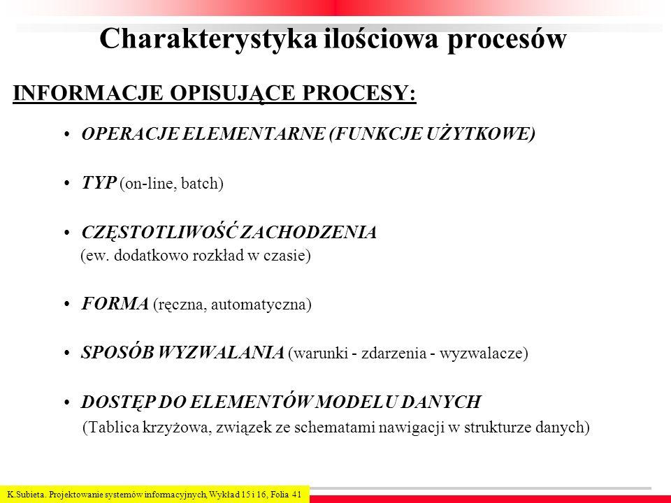 K.Subieta. Projektowanie systemów informacyjnych, Wykład 15 i 16, Folia 41 Charakterystyka ilościowa procesów INFORMACJE OPISUJĄCE PROCESY: OPERACJE E
