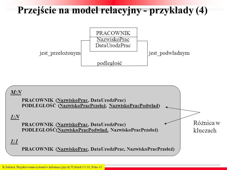 K.Subieta. Projektowanie systemów informacyjnych, Wykład 15 i 16, Folia 45 Przejście na model relacyjny - przykłady (4) podległość jest_podwładnymjest