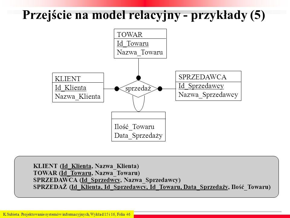 K.Subieta. Projektowanie systemów informacyjnych, Wykład 15 i 16, Folia 46 Przejście na model relacyjny - przykłady (5) sprzedaż KLIENT (Id_Klienta, N