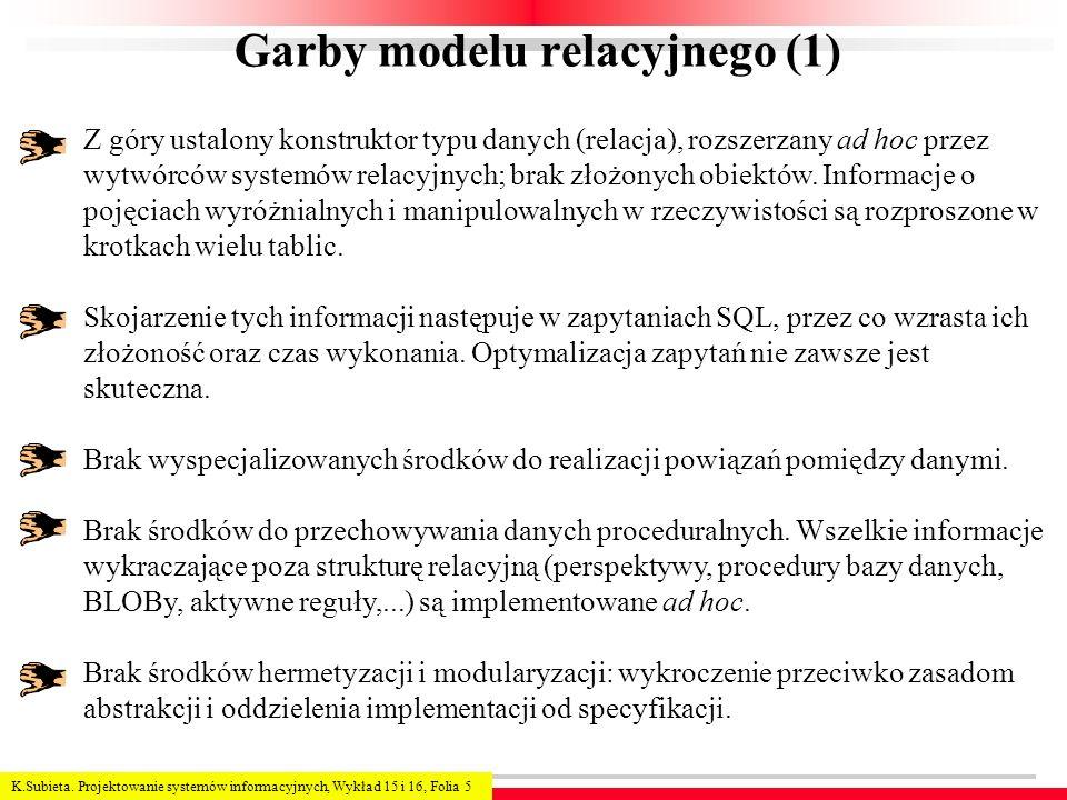 K.Subieta. Projektowanie systemów informacyjnych, Wykład 15 i 16, Folia 5 Garby modelu relacyjnego (1) Z góry ustalony konstruktor typu danych (relacj