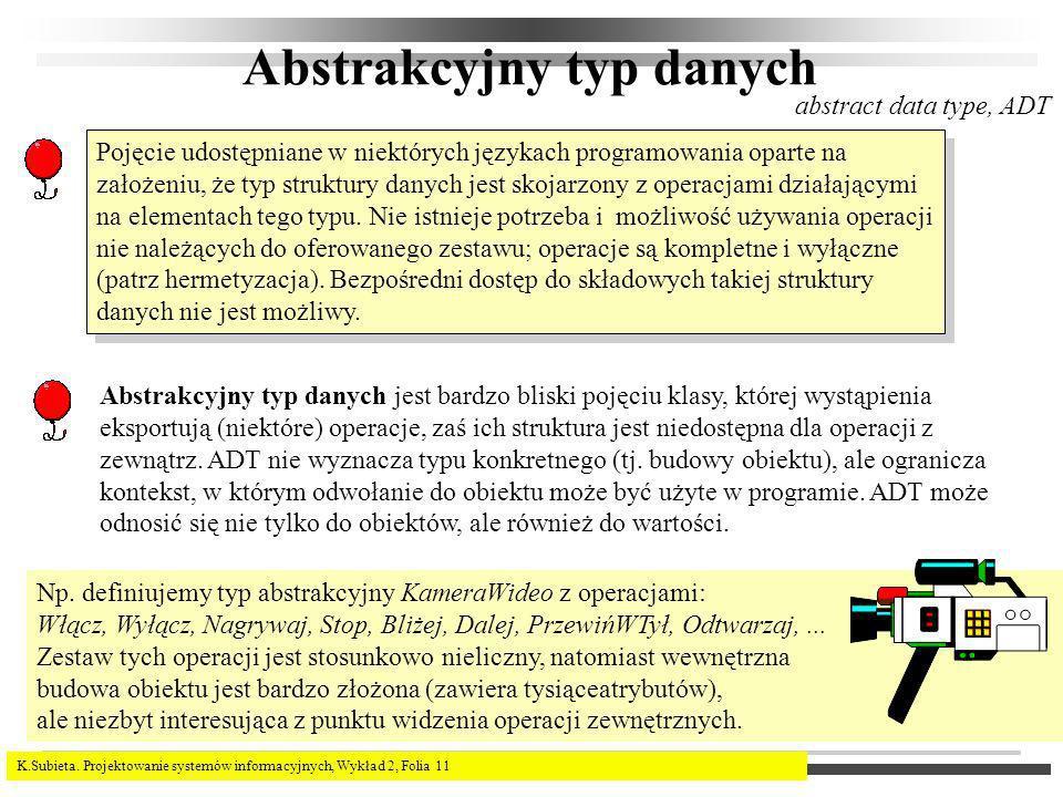 K.Subieta. Projektowanie systemów informacyjnych, Wykład 2, Folia 11 Abstrakcyjny typ danych Abstrakcyjny typ danych jest bardzo bliski pojęciu klasy,