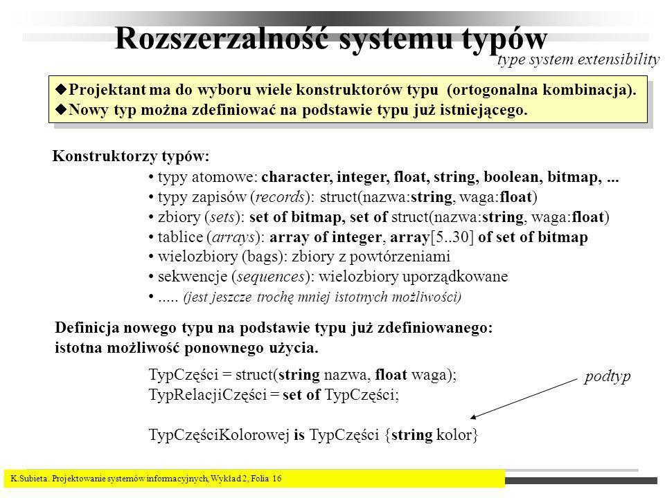 K.Subieta. Projektowanie systemów informacyjnych, Wykład 2, Folia 16 Rozszerzalność systemu typów type system extensibility Projektant ma do wyboru wi