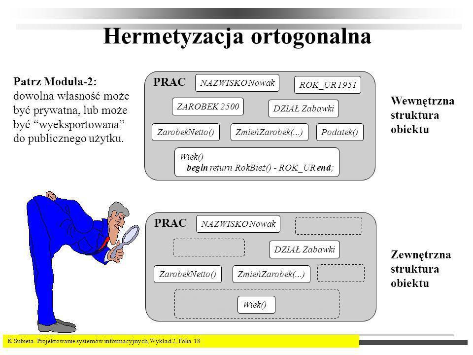 K.Subieta. Projektowanie systemów informacyjnych, Wykład 2, Folia 18 Hermetyzacja ortogonalna PRAC NAZWISKO Nowak ROK_UR 1951 ZAROBEK 2500 ZmieńZarobe