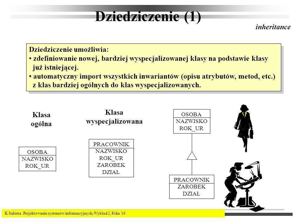 K.Subieta. Projektowanie systemów informacyjnych, Wykład 2, Folia 19 Dziedziczenie (1) Dziedziczenie umożliwia: zdefiniowanie nowej, bardziej wyspecja
