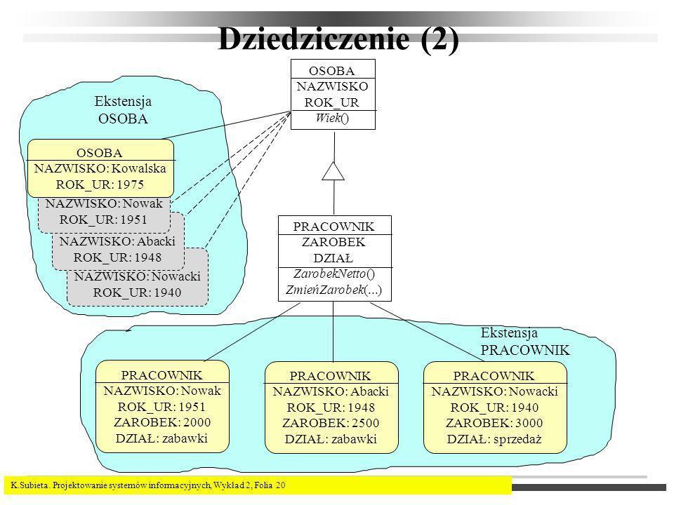 K.Subieta. Projektowanie systemów informacyjnych, Wykład 2, Folia 20 OSOBA NAZWISKO: Nowacki ROK_UR: 1940 OSOBA NAZWISKO: Abacki ROK_UR: 1948 OSOBA NA
