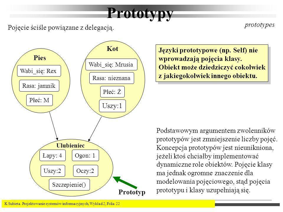 K.Subieta. Projektowanie systemów informacyjnych, Wykład 2, Folia 22 Prototypy prototypes Wabi_się: Rex Rasa: jamnik Płeć: M Pies Wabi_się: Mrusia Ras