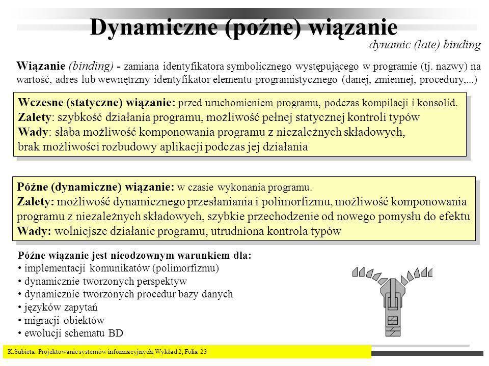 K.Subieta. Projektowanie systemów informacyjnych, Wykład 2, Folia 23 Dynamiczne (poźne) wiązanie Wiązanie (binding) - zamiana identyfikatora symbolicz