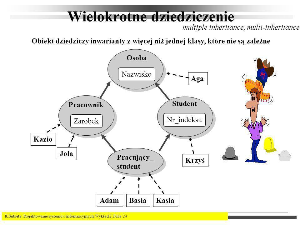 K.Subieta. Projektowanie systemów informacyjnych, Wykład 2, Folia 24 Wielokrotne dziedziczenie Obiekt dziedziczy inwarianty z więcej niż jednej klasy,