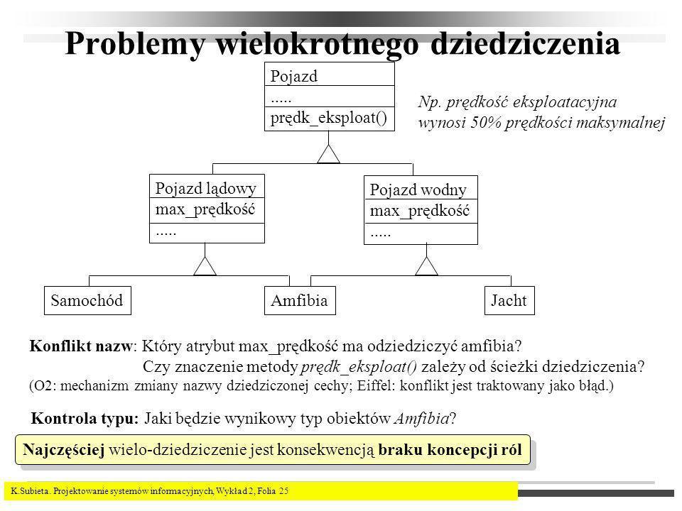 K.Subieta. Projektowanie systemów informacyjnych, Wykład 2, Folia 25 Problemy wielokrotnego dziedziczenia Kontrola typu: Jaki będzie wynikowy typ obie