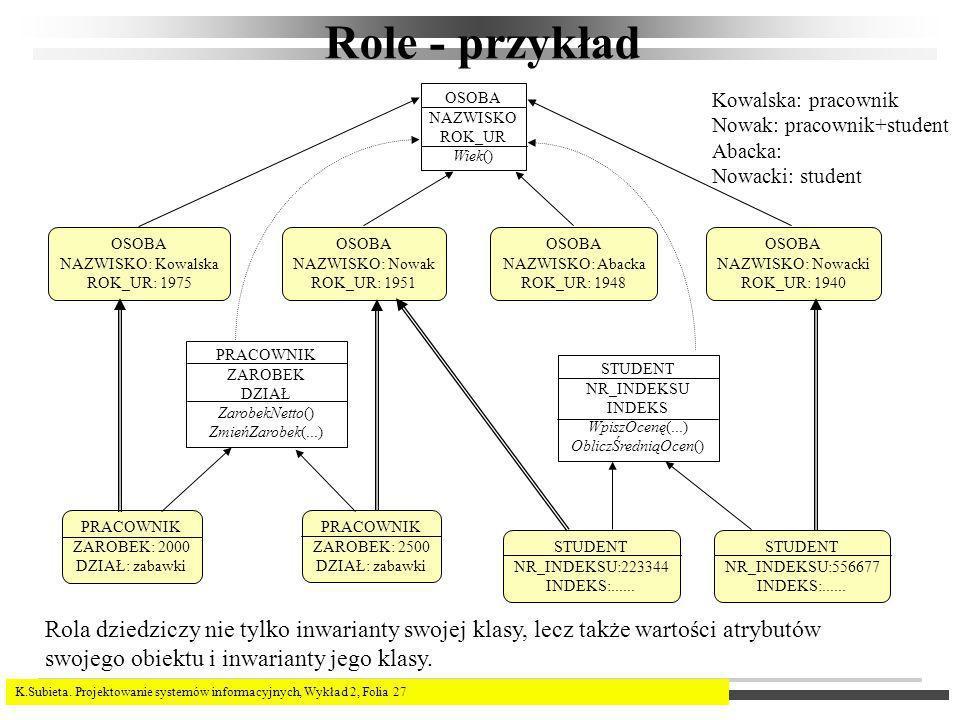 K.Subieta. Projektowanie systemów informacyjnych, Wykład 2, Folia 27 Role - przykład OSOBA NAZWISKO: Nowacki ROK_UR: 1940 OSOBA NAZWISKO: Abacka ROK_U