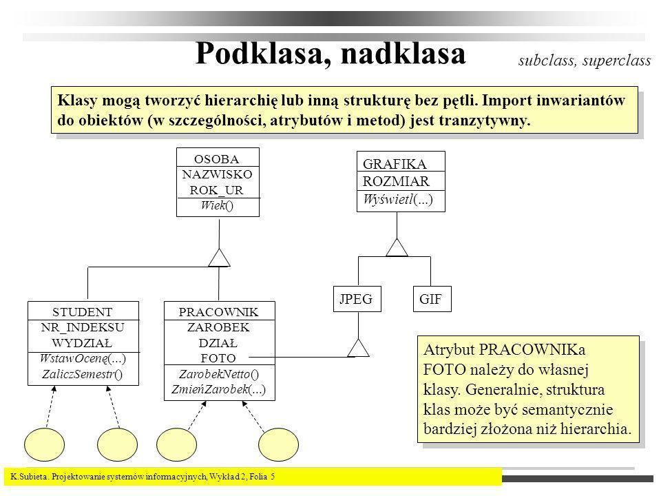 K.Subieta. Projektowanie systemów informacyjnych, Wykład 2, Folia 5 Podklasa, nadklasa Klasy mogą tworzyć hierarchię lub inną strukturę bez pętli. Imp