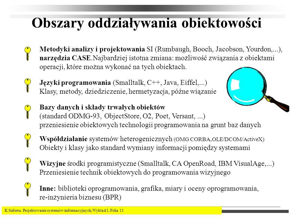 K.Subieta. Projektowanie systemów informacyjnych, Wykład 1, Folia 11 Obszary oddziaływania obiektowości Metodyki analizy i projektowania SI (Rumbaugh,
