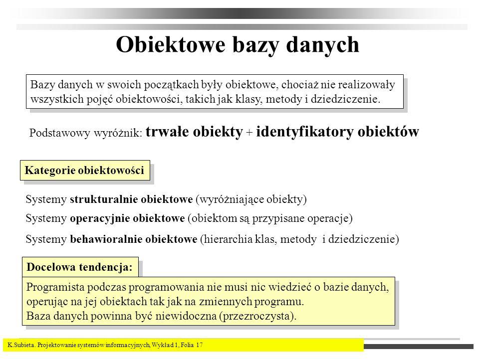 K.Subieta. Projektowanie systemów informacyjnych, Wykład 1, Folia 17 Obiektowe bazy danych Bazy danych w swoich początkach były obiektowe, chociaż nie