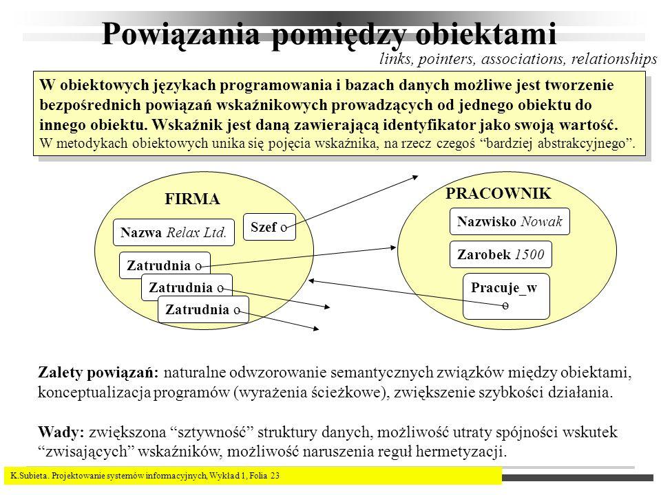 K.Subieta. Projektowanie systemów informacyjnych, Wykład 1, Folia 23 Powiązania pomiędzy obiektami W obiektowych językach programowania i bazach danyc