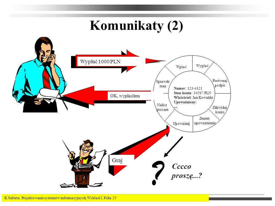 K.Subieta. Projektowanie systemów informacyjnych, Wykład 1, Folia 25 Komunikaty (2) Numer: 123-4321 Stan konta: 34567 PLN Właściciel: Jan Kowalski Upo