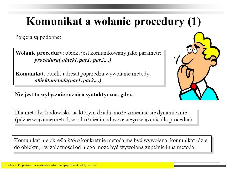 K.Subieta. Projektowanie systemów informacyjnych, Wykład 1, Folia 26 Komunikat a wołanie procedury (1) Wołanie procedury: obiekt jest komunikowany jak