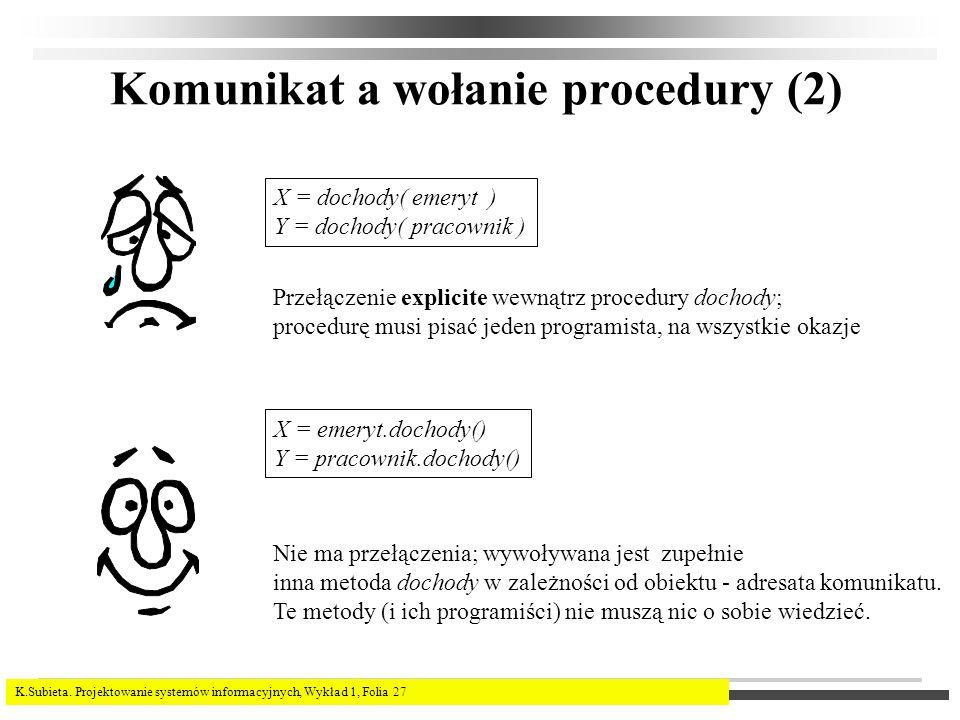 K.Subieta. Projektowanie systemów informacyjnych, Wykład 1, Folia 27 Komunikat a wołanie procedury (2) X = dochody( emeryt ) Y = dochody( pracownik )