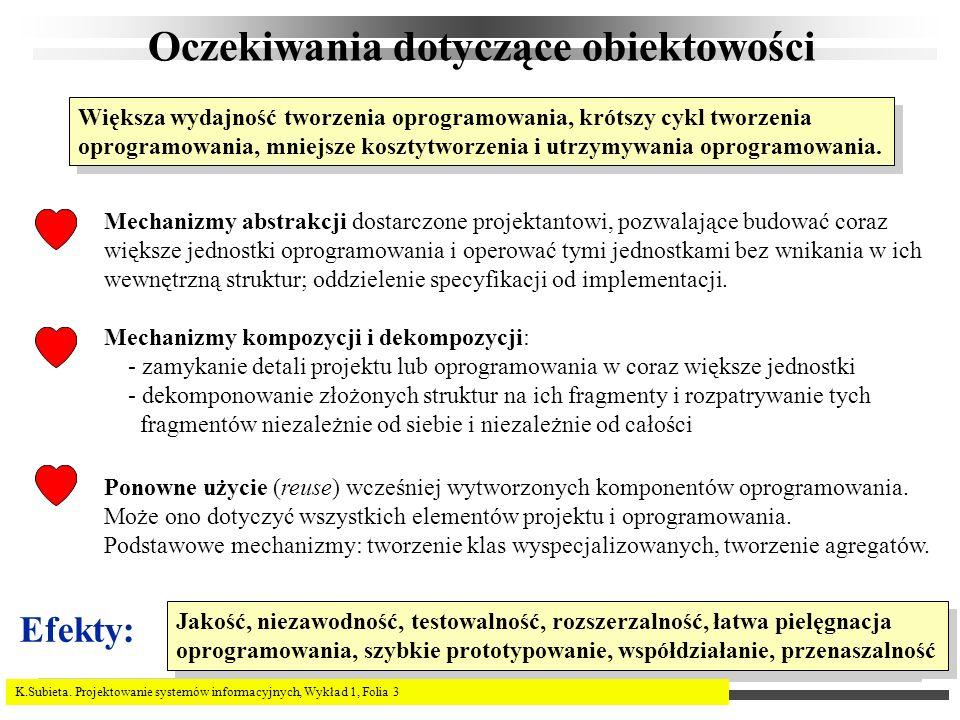 K.Subieta. Projektowanie systemów informacyjnych, Wykład 1, Folia 3 Oczekiwania dotyczące obiektowości Większa wydajność tworzenia oprogramowania, kró