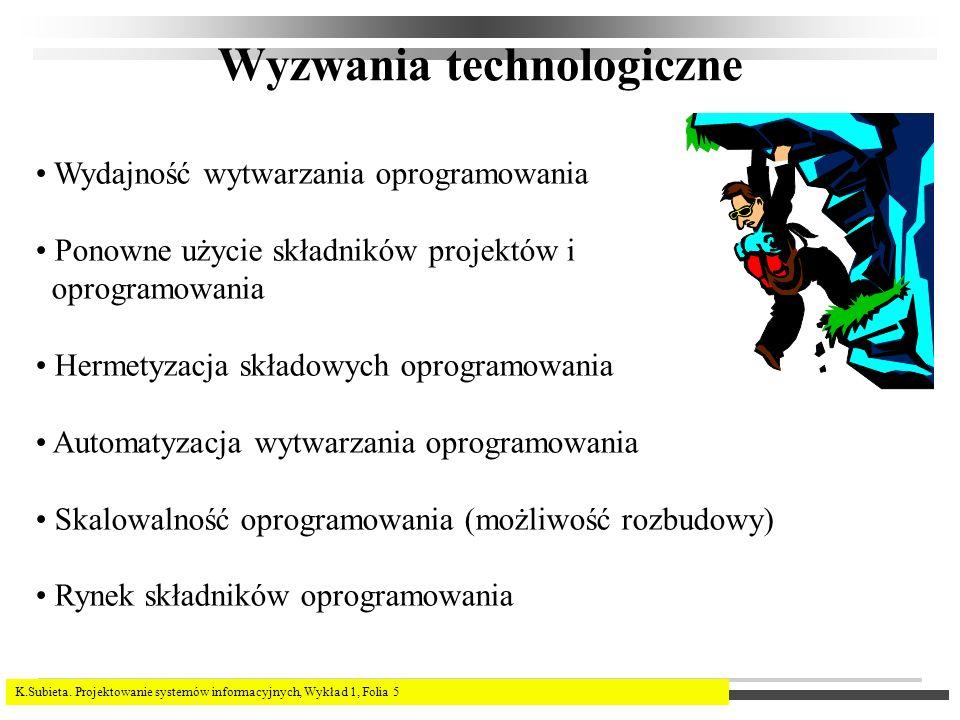 K.Subieta. Projektowanie systemów informacyjnych, Wykład 1, Folia 5 Wyzwania technologiczne Wydajność wytwarzania oprogramowania Ponowne użycie składn