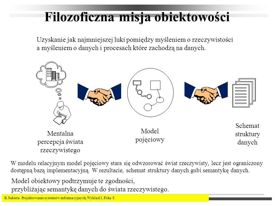 K.Subieta. Projektowanie systemów informacyjnych, Wykład 1, Folia 8 Filozoficzna misja obiektowości Mentalna percepcja świata rzeczywistego Model poję