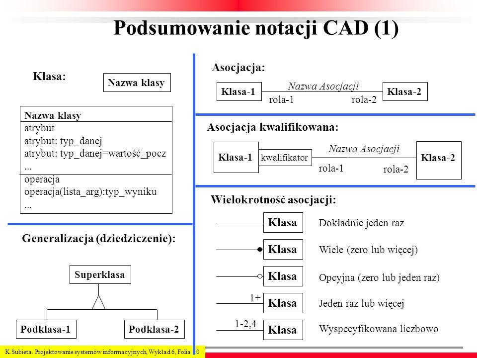 K.Subieta. Projektowanie systemów informacyjnych, Wykład 6, Folia 10 Podsumowanie notacji CAD (1) Klasa: Nazwa klasy atrybut atrybut: typ_danej atrybu