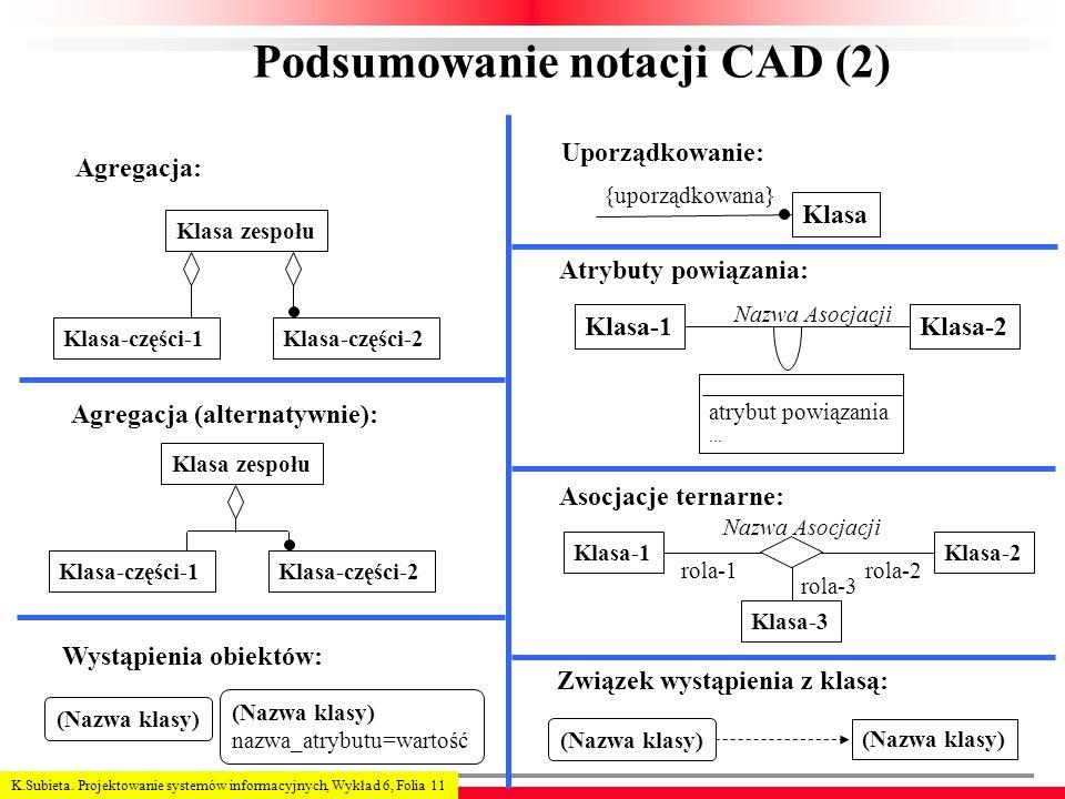 K.Subieta. Projektowanie systemów informacyjnych, Wykład 6, Folia 11 Podsumowanie notacji CAD (2) Agregacja: Klasa zespołu Klasa-części-1Klasa-części-